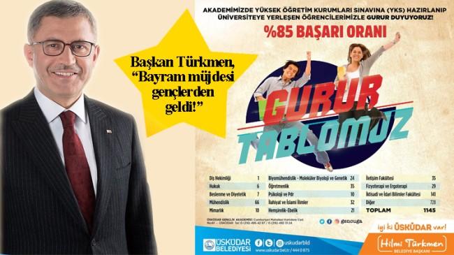 """Başkan Türkmen, """"Gençlerimizle gurur duyuyoruz!"""""""