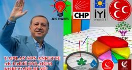 AK Parti'yi hedef alan bir anket daha!