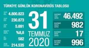 Nato kafa insanların yüzünden rakamlar adeta yerinde çakıldı kaldı!