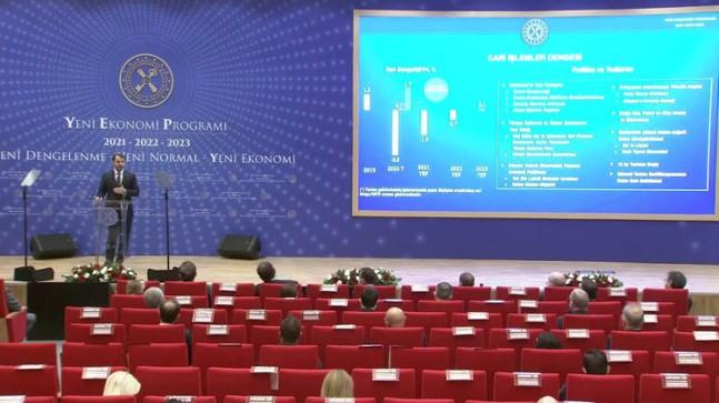 Albayrak, Türkiye'nin 2021-2022-2023 yıllarının ekonomi programını açıkladı