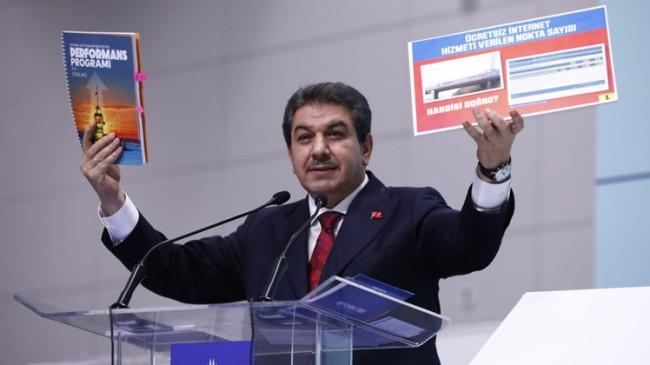 """İBB AK Parti Grup Başkan Vekili Göksu, """"İBB yalanda doz aşımına gitmiştir!"""""""