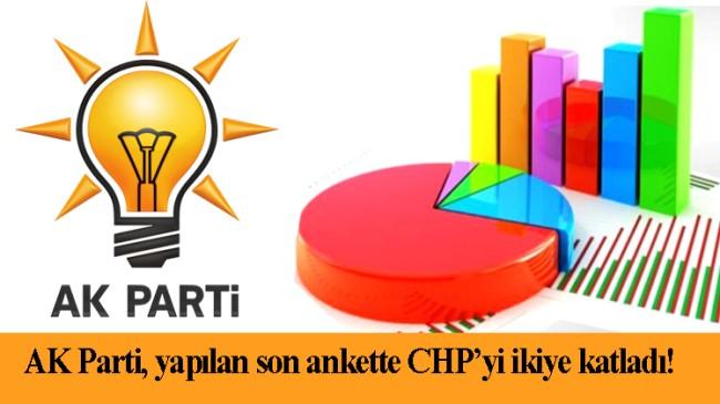 AK Parti'nin oylarında artış var