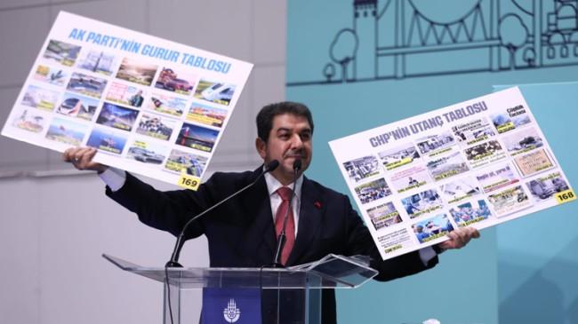 Göksu, CHP'nin utanç tablosu ile AK Parti'nin gurur tablosundan bahsetti