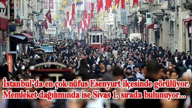 İstanbul'un nüfusu ve ilçelere dağılımı