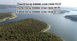 İstanbul barajlarında Maşallah dedirten doluluk oranı