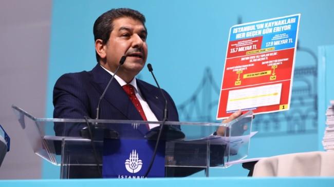Başkan Göksu, İBB'nin Yıllık Faaliyet Raporu'nu baştan aşağı eleştirdi