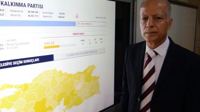 Yerel Seçimlerde 'kahir ekseriyeti' sistemi talebi Erdoğan'a gönderildi
