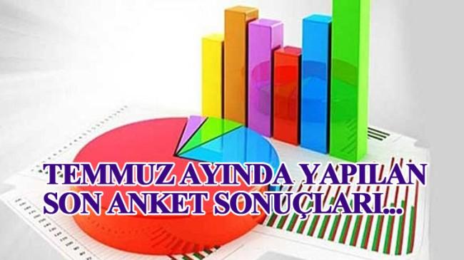 Optimar'ın anketinde AK Parti'nin oranı
